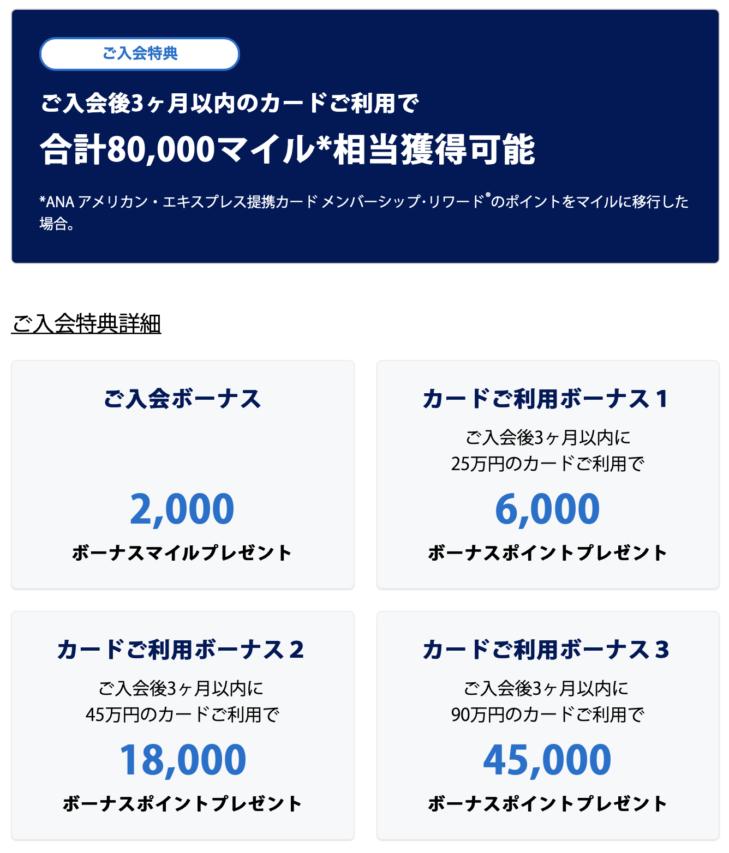 2021年7月_AMEXゴールド入会キャンペーン