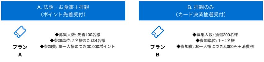 アメックス_2019年_京都_醍醐寺イベント_プラン
