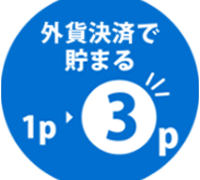 海外利用ボーナスポイント更新AmexPlatinumカード向けメンバーシップリワード特典