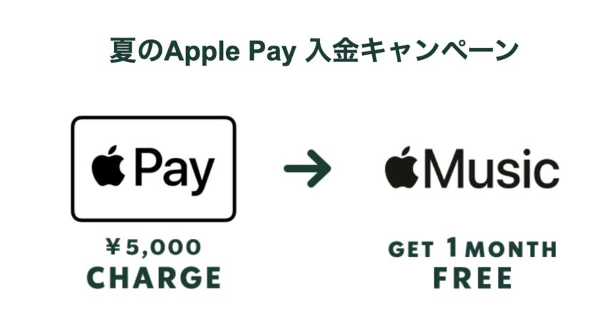 7つの加盟店でのApple Pay期間限定特典-AmexとApple Payによるキャンペーン_リスト2